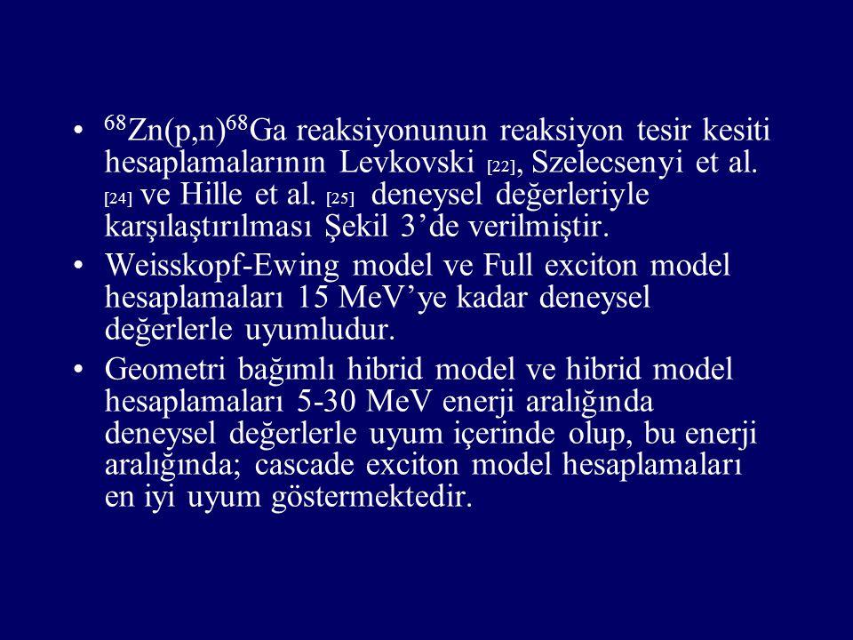 68Zn(p,n)68Ga reaksiyonunun reaksiyon tesir kesiti hesaplamalarının Levkovski [22], Szelecsenyi et al. [24] ve Hille et al. [25] deneysel değerleriyle karşılaştırılması Şekil 3'de verilmiştir.